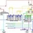 msf-process-multi-stage-flash